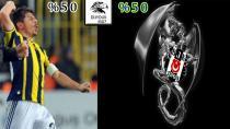20 Numaranın Beşiktaş Yöneticisi Ortağı Kim?