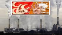 Santrallere 'Havayı Kirletme İzni'